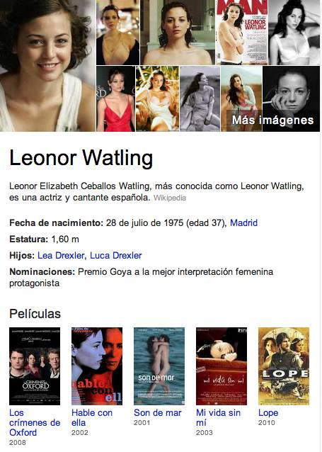 Leonor Watling Google